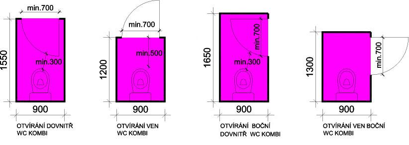 minimální rozměry WC kombi vzhledem k umístěnía a směru otvírání dveří