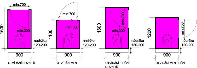 minimální rozměr WC se zabudovanou nádržkou vzhledem k umístěnía a směru otvírání dveří - přehledně